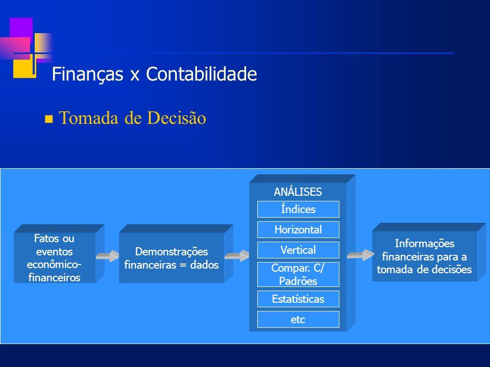 Tomada de Decisão Informações financeiras para a tomada de decisões Fatos ou eventos econômico- financeiros Demonstrações financeiras = dados ANÁLISES