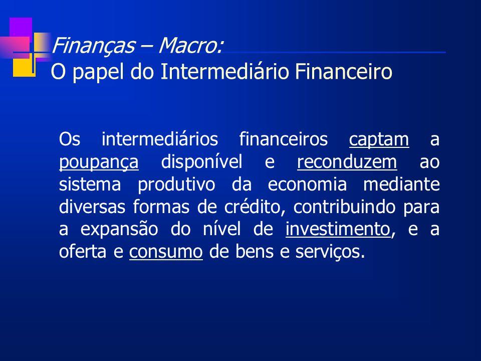 Finanças – Macro: O papel do Intermediário Financeiro Os intermediários financeiros captam a poupança disponível e reconduzem ao sistema produtivo da