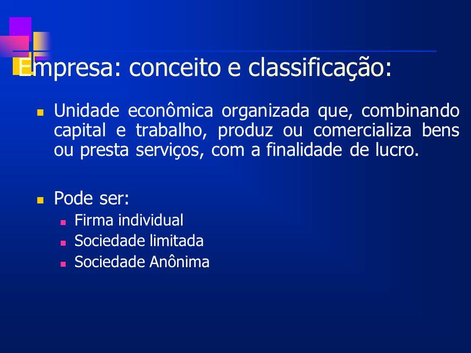 Empresa: conceito e classificação: Unidade econômica organizada que, combinando capital e trabalho, produz ou comercializa bens ou presta serviços, co