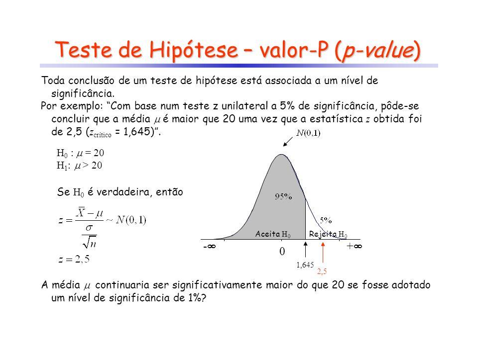 Teste de Hipótese – valor-P (p-value) Toda conclusão de um teste de hipótese está associada a um nível de significância. Por exemplo: Com base num tes