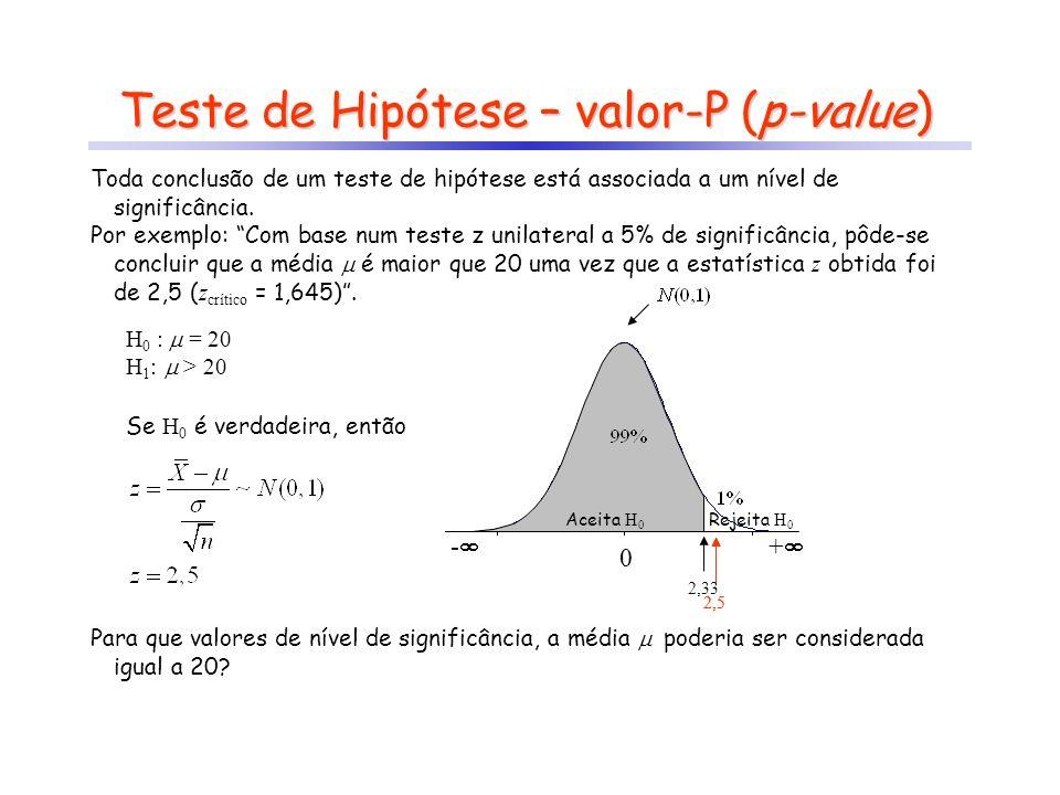 Teste de Hipótese – valor-P (p-value) A média continuaria ser significativamente maior do que 100 se fosse adotado um nível de significância de 1%? 2,