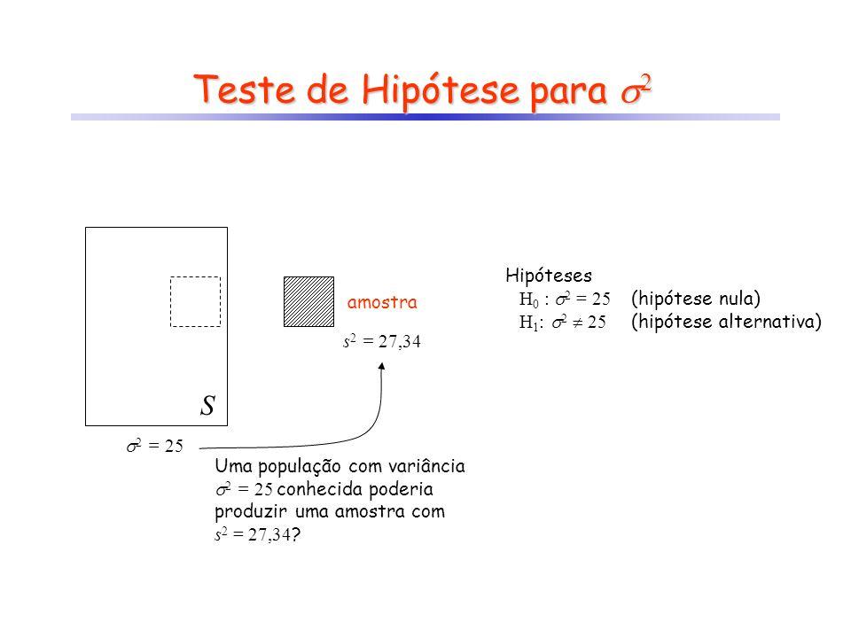 Teste de Hipótese para 2 S amostra 2 = 25 Uma população com variância 2 = 25 conhecida poderia produzir uma amostra com s 2 = 27,34 ? Hipóteses H 0 :