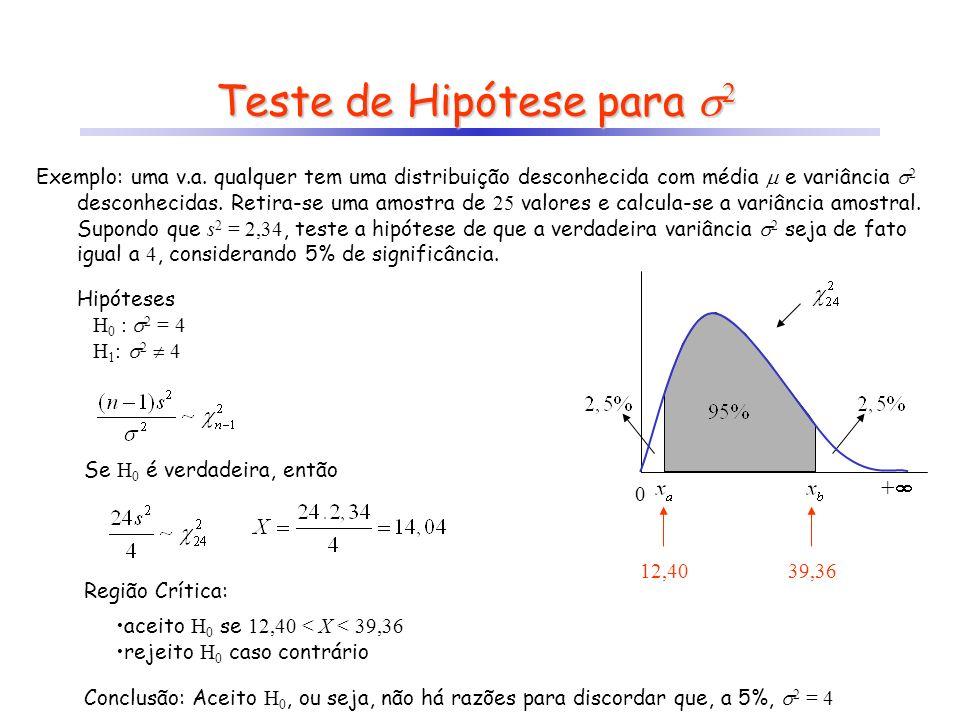 Teste de Hipótese para 2 Exemplo: uma v.a. qualquer tem uma distribuição desconhecida com média e variância 2 desconhecidas. Retira-se uma amostra de