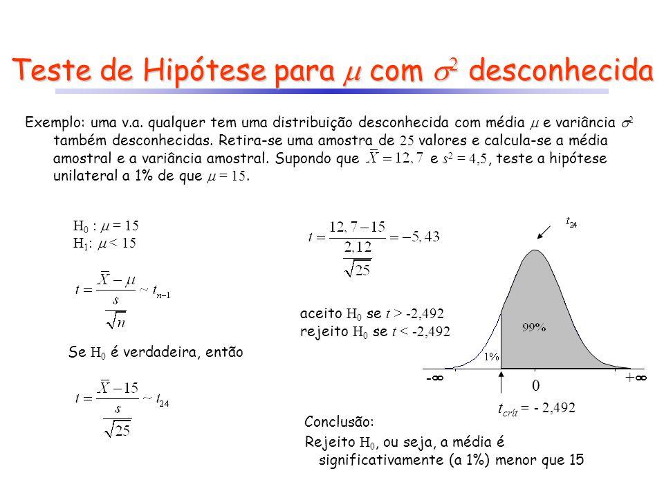 Teste de Hipótese para com 2 desconhecida Exemplo: uma v.a. qualquer tem uma distribuição desconhecida com média e variância 2 também desconhecidas. R