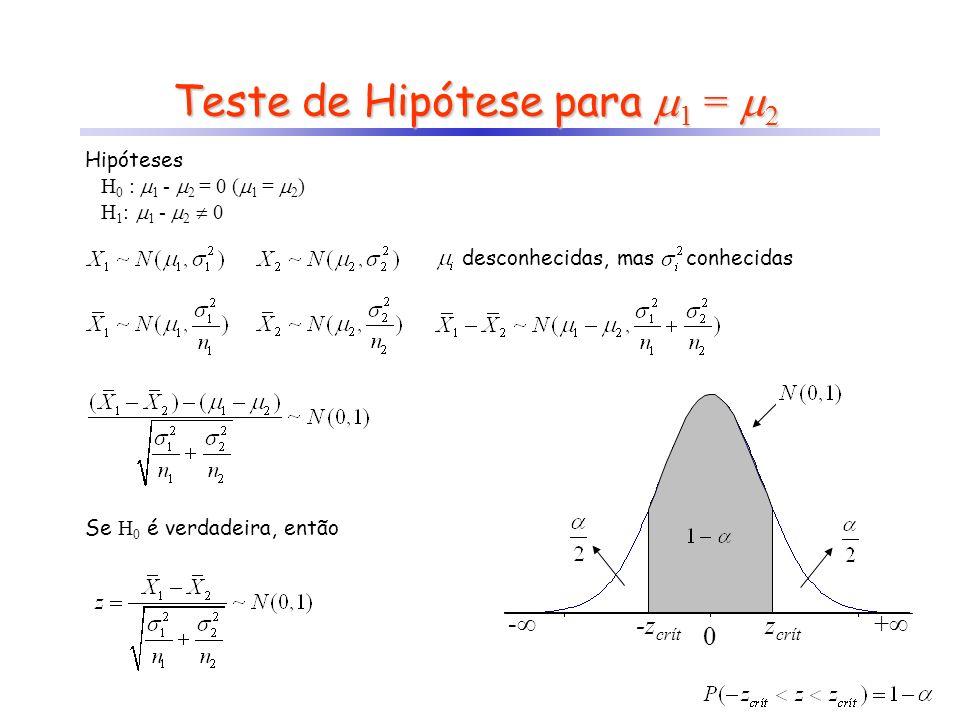 Teste de Hipótese para 1 = 2 - + 0 z crít -z crít desconhecidas, mas conhecidas Se H 0 é verdadeira, então Hipóteses H 0 : 1 - 2 = 0 ( 1 = 2 ) H 1 : 1
