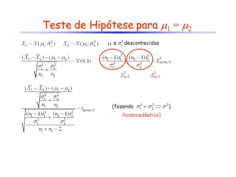 Teste de Hipótese para 1 = 2 e desconhecidas (fazendo) ( homocedástico)