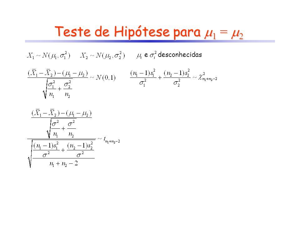 Teste de Hipótese para 1 = 2 e desconhecidas