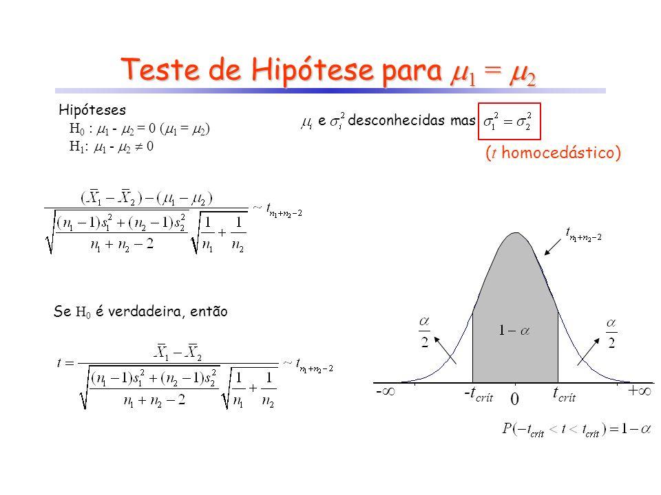 Teste de Hipótese para 1 = 2 e desconhecidas mas - + 0 t crít -t crít Hipóteses H 0 : 1 - 2 = 0 ( 1 = 2 ) H 1 : 1 - 2 0 Se H 0 é verdadeira, então ( t
