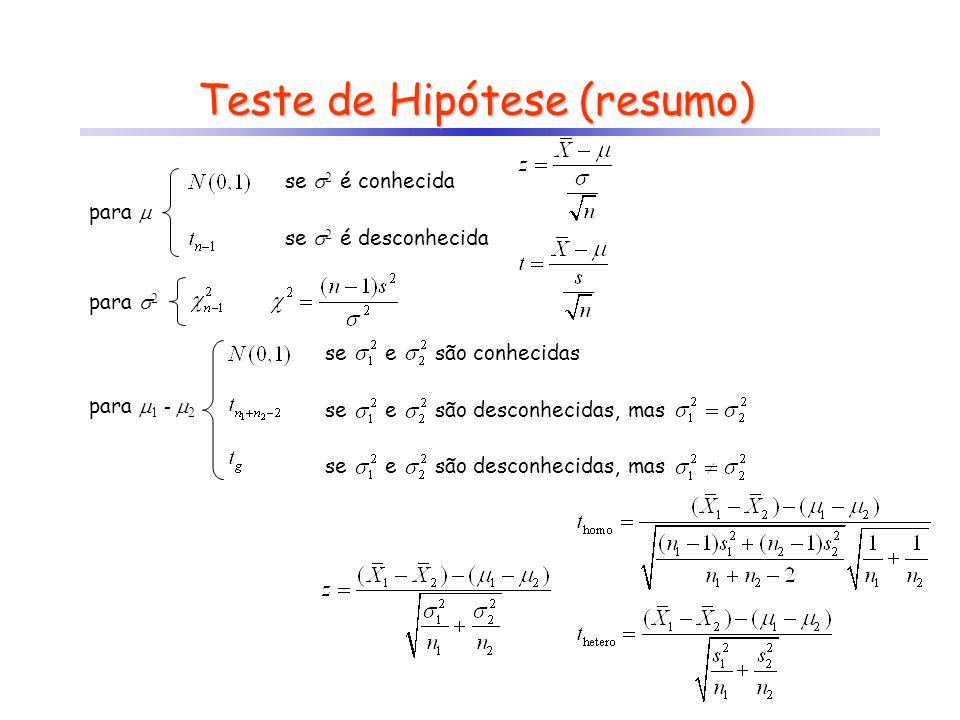 Teste de Hipótese (resumo) para se 2 é conhecida se 2 é desconhecida para 2 para 1 - 2 se e são conhecidas se e são desconhecidas, mas