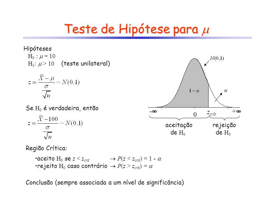 Teste de Hipótese para Teste de Hipótese para Hipóteses H 0 : = 10 H 1 : > 10 (teste unilateral) Se H 0 é verdadeira, então - + 0 z crít aceitação de