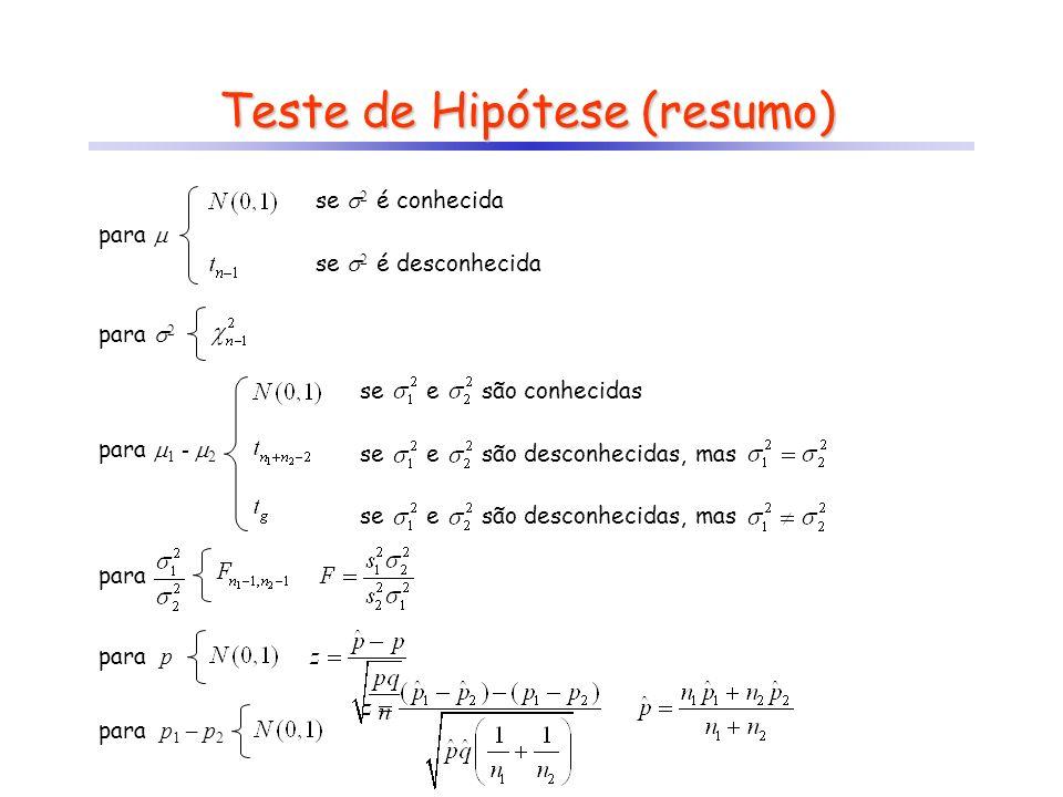 Teste de Hipótese (resumo) para se 2 é conhecida se 2 é desconhecida para 2 para para p para p 1 – p 2 para 1 - 2 se e são conhecidas se e são desconh