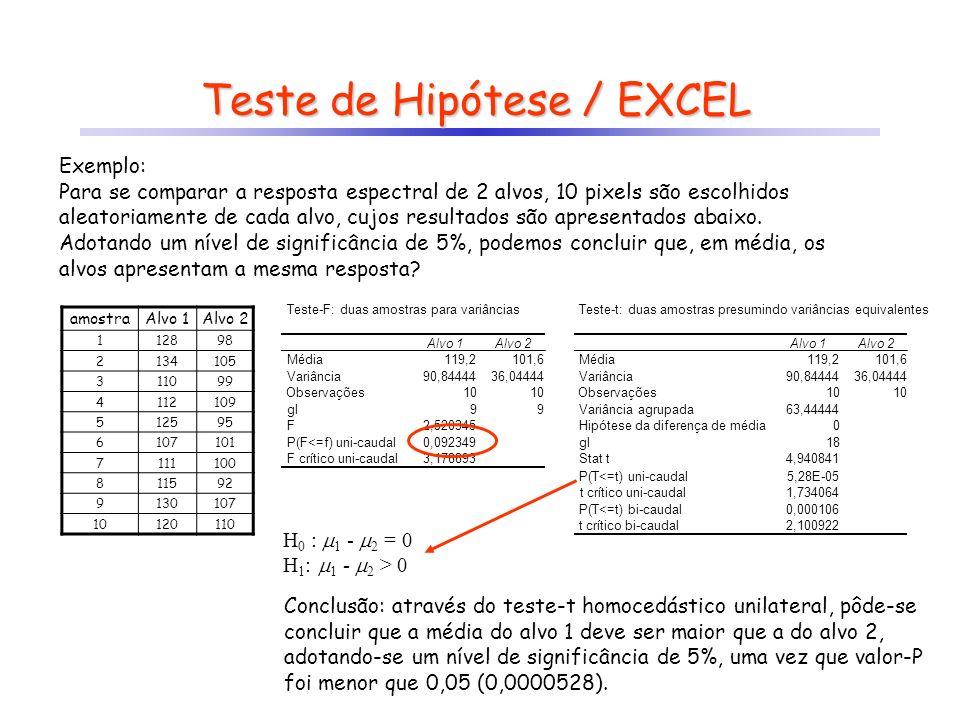 Teste de Hipótese / EXCEL amostraAlvo 1Alvo 2 112898 2134105 311099 4112109 512595 6107101 7111100 811592 9130107 10120110 Exemplo: Para se comparar a