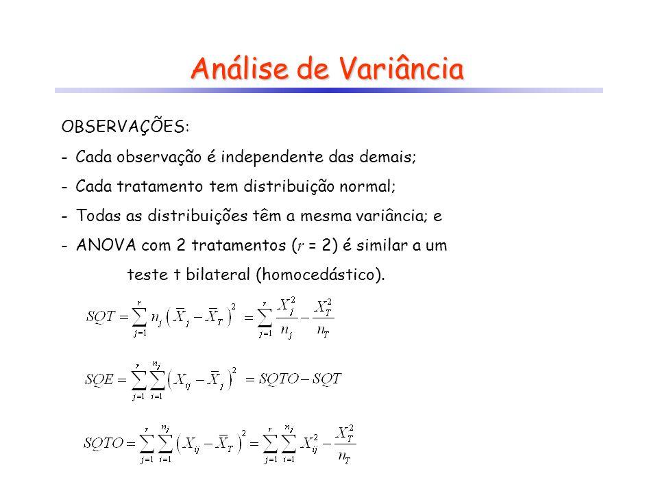 Análise de Variância OBSERVAÇÕES: -Cada observação é independente das demais; -Cada tratamento tem distribuição normal; -Todas as distribuições têm a