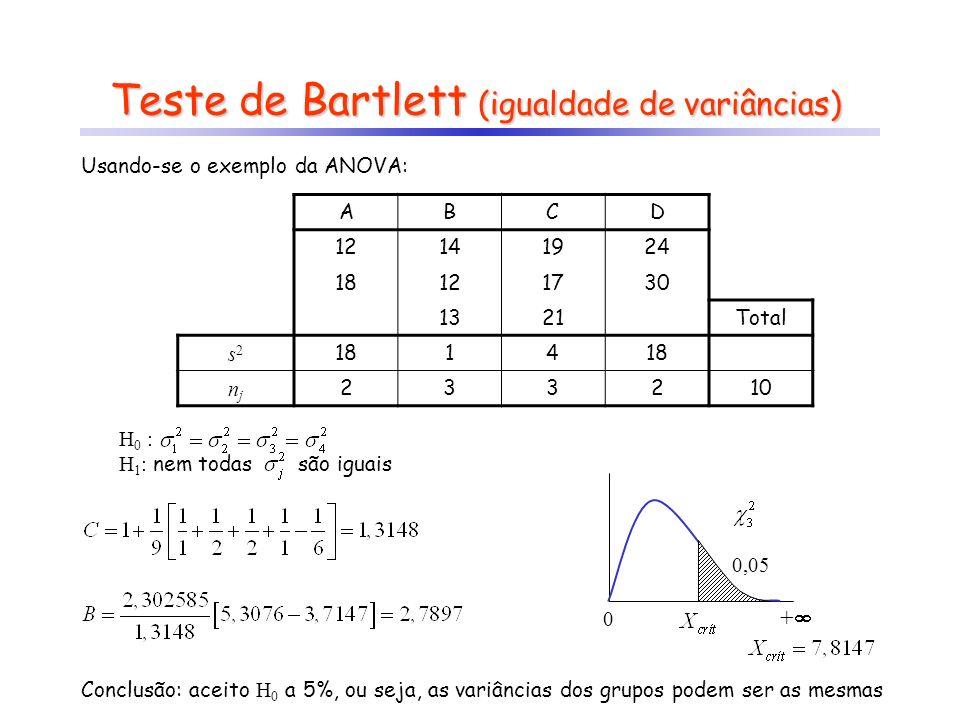 Teste de Bartlett (igualdade de variâncias) Usando-se o exemplo da ANOVA: ABCD 12141924 18121730 1321Total s2s2 1814 njnj 233210 H 0 : H 1 : nem todas