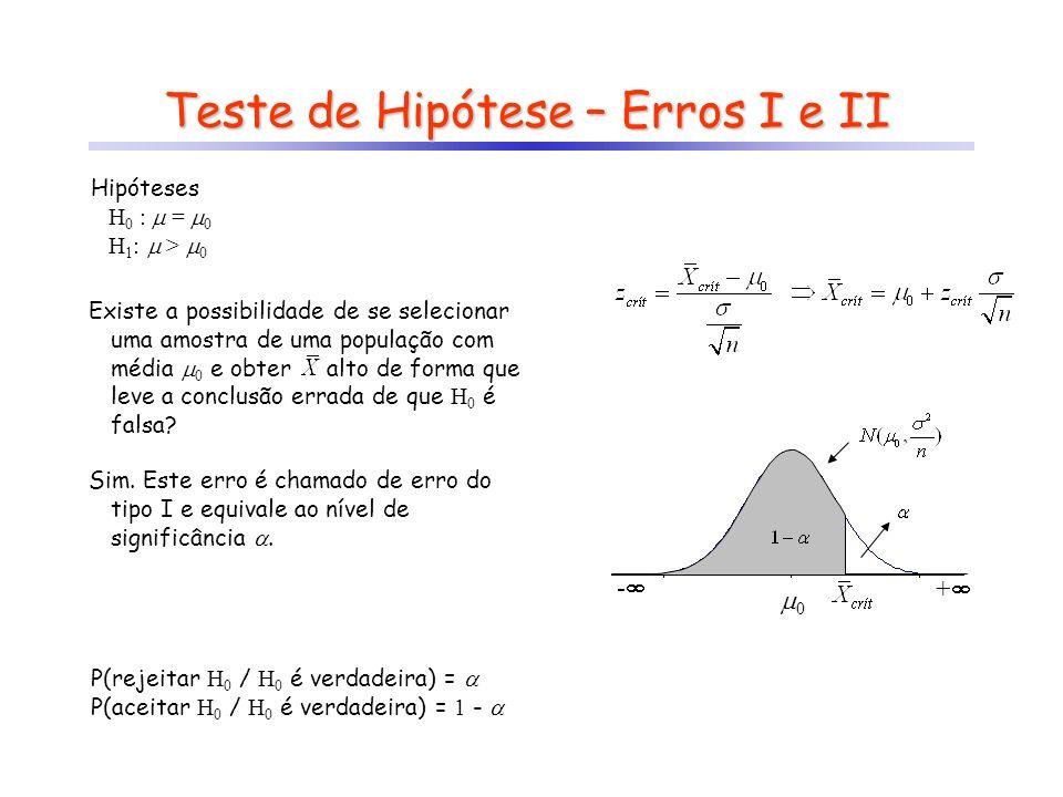 Teste de Hipótese – Erros I e II Hipóteses H 0 : = 0 H 1 : > 0 Existe a possibilidade de se selecionar uma amostra de uma população com média 0 e obte