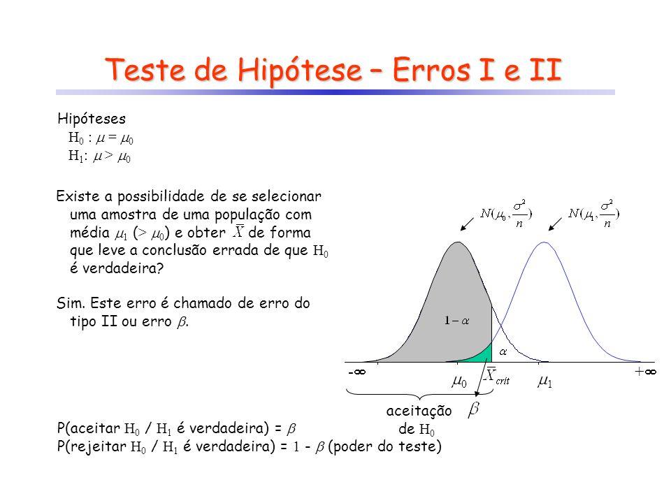 Teste de Hipótese – Erros I e II Hipóteses H 0 : = 0 H 1 : > 0 Existe a possibilidade de se selecionar uma amostra de uma população com média 1 ( > 0