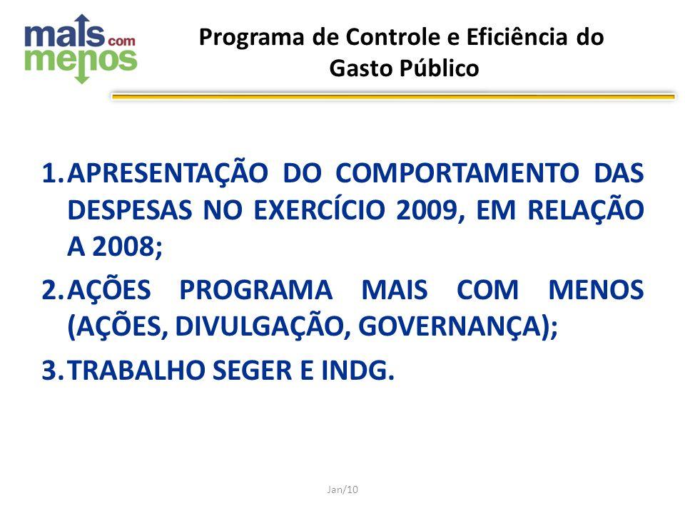 Programa de Controle e Eficiência do Gasto Público 1.APRESENTAÇÃO DO COMPORTAMENTO DAS DESPESAS NO EXERCÍCIO 2009, EM RELAÇÃO A 2008; 2.AÇÕES PROGRAMA