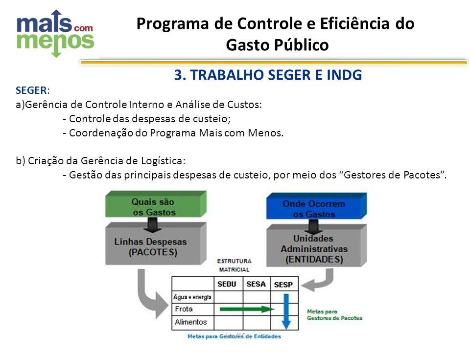 SEGER: a)Gerência de Controle Interno e Análise de Custos: - Controle das despesas de custeio; - Coordenação do Programa Mais com Menos. b) Criação da