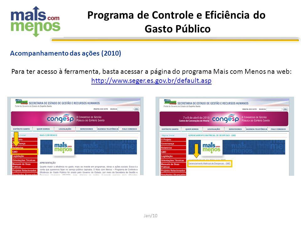 Acompanhamento das ações (2010) Para ter acesso à ferramenta, basta acessar a página do programa Mais com Menos na web: http://www.seger.es.gov.br/def