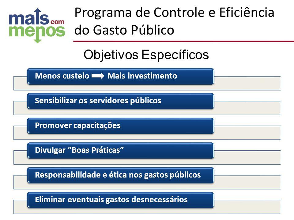 Objetivos Específicos Menos custeio Mais investimentoSensibilizar os servidores públicosPromover capacitaçõesDivulgar Boas PráticasResponsabilidade e