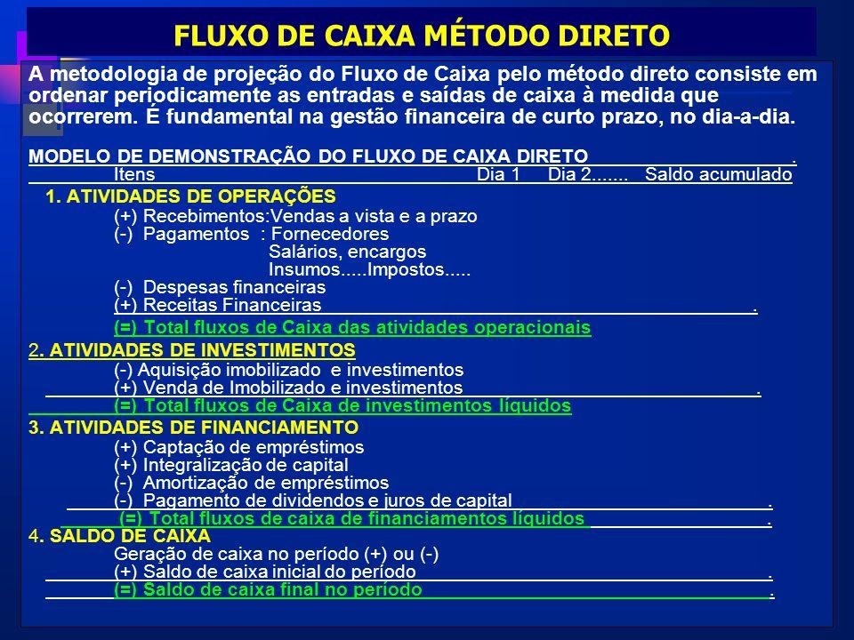 FLUXO DE CAIXA MÉTODO DIRETO A metodologia de projeção do Fluxo de Caixa pelo método direto consiste em ordenar periodicamente as entradas e saídas de