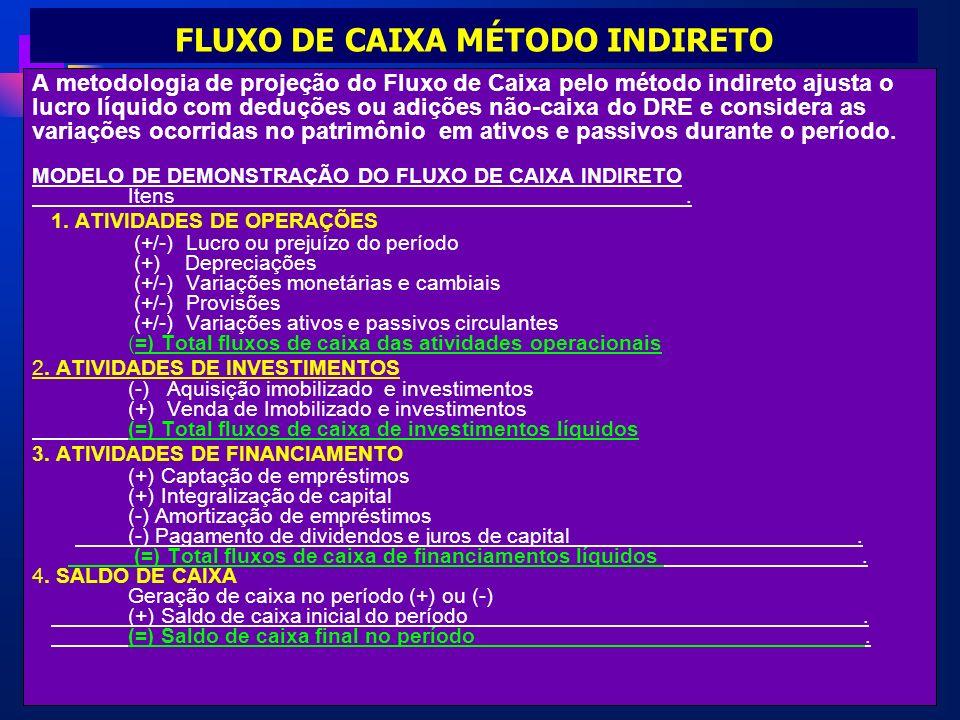 FLUXO DE CAIXA MÉTODO INDIRETO A metodologia de projeção do Fluxo de Caixa pelo método indireto ajusta o lucro líquido com deduções ou adições não-cai