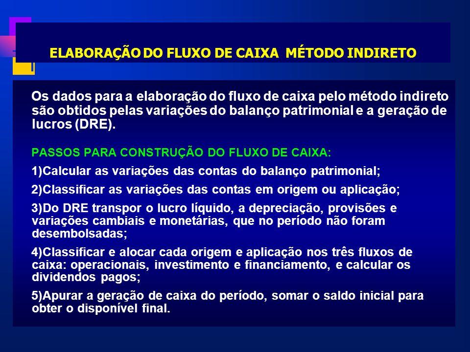 ELABORAÇÃO DO FLUXO DE CAIXA MÉTODO INDIRETO Os dados para a elaboração do fluxo de caixa pelo método indireto são obtidos pelas variações do balanço