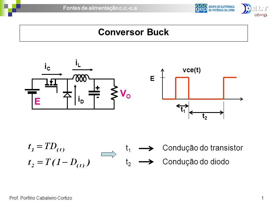 Fontes de alimentação c.c.-c.a Prof. Porfírio Cabaleiro Cortizo 1 Conversor Buck t2t2 E vce(t) t1t1 iCiC iLiL iDiD E VOVO t 1 Condução do transistor t