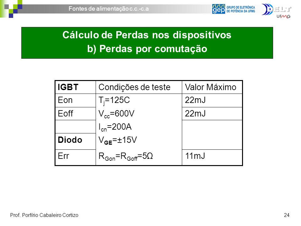 Fontes de alimentação c.c.-c.a Prof. Porfírio Cabaleiro Cortizo 24 Cálculo de Perdas nos dispositivos b) Perdas por comutação V GE =±15VDiodo I cn =20