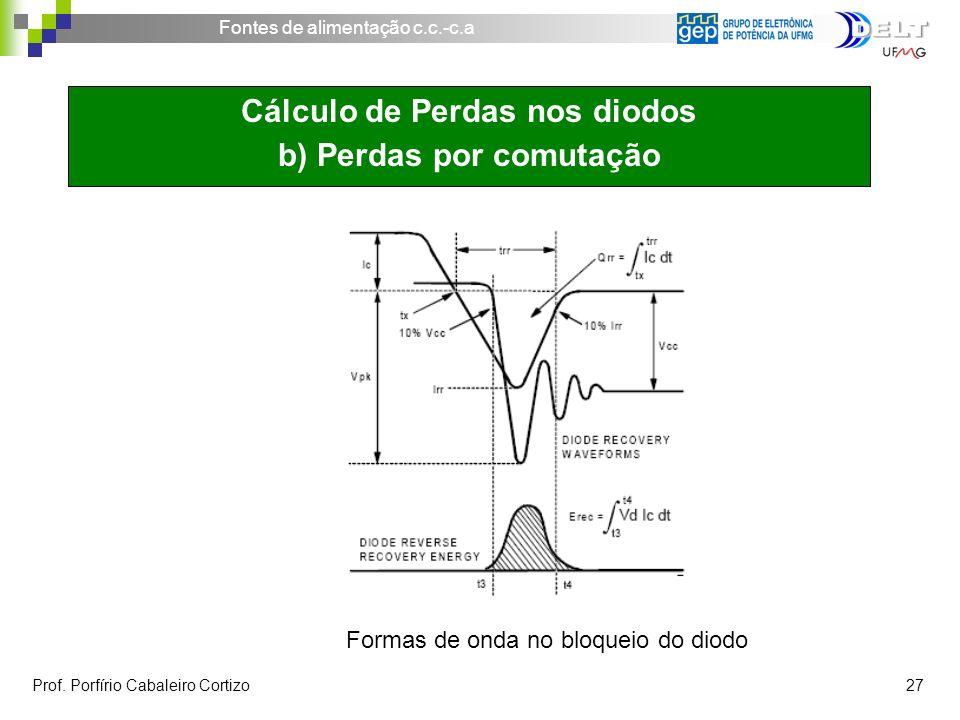 Fontes de alimentação c.c.-c.a Prof. Porfírio Cabaleiro Cortizo 27 Cálculo de Perdas nos diodos b) Perdas por comutação Formas de onda no bloqueio do