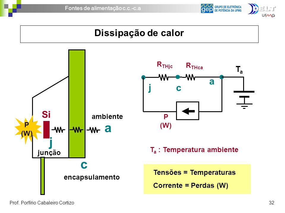 Fontes de alimentação c.c.-c.a Prof. Porfírio Cabaleiro Cortizo 32 ambiente Si j c a junção encapsulamento P (W) Tensões = Temperaturas Corrente = Per