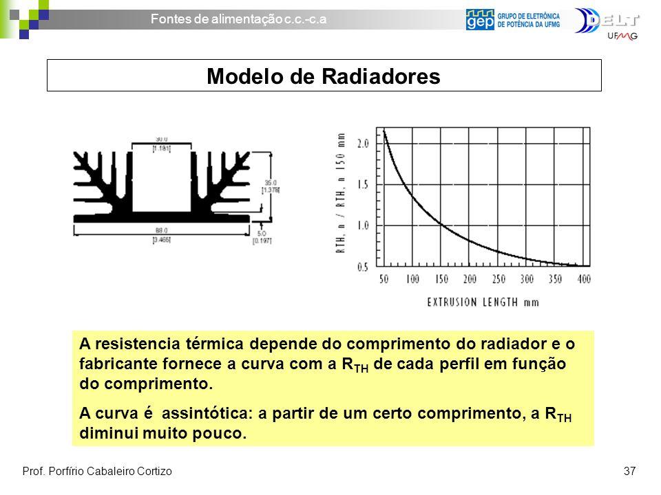 Fontes de alimentação c.c.-c.a Prof. Porfírio Cabaleiro Cortizo 37 A resistencia térmica depende do comprimento do radiador e o fabricante fornece a c