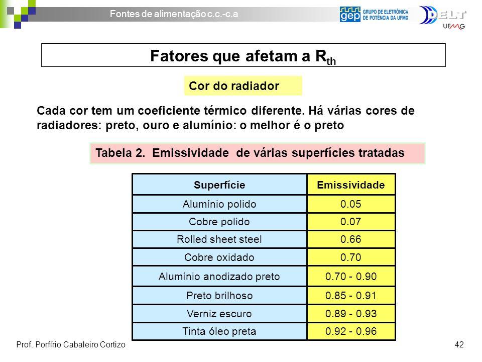 Fontes de alimentação c.c.-c.a Prof. Porfírio Cabaleiro Cortizo 42 0.92 - 0.96Tinta óleo preta 0.89 - 0.93Verniz escuro 0.85 - 0.91Preto brilhoso 0.70