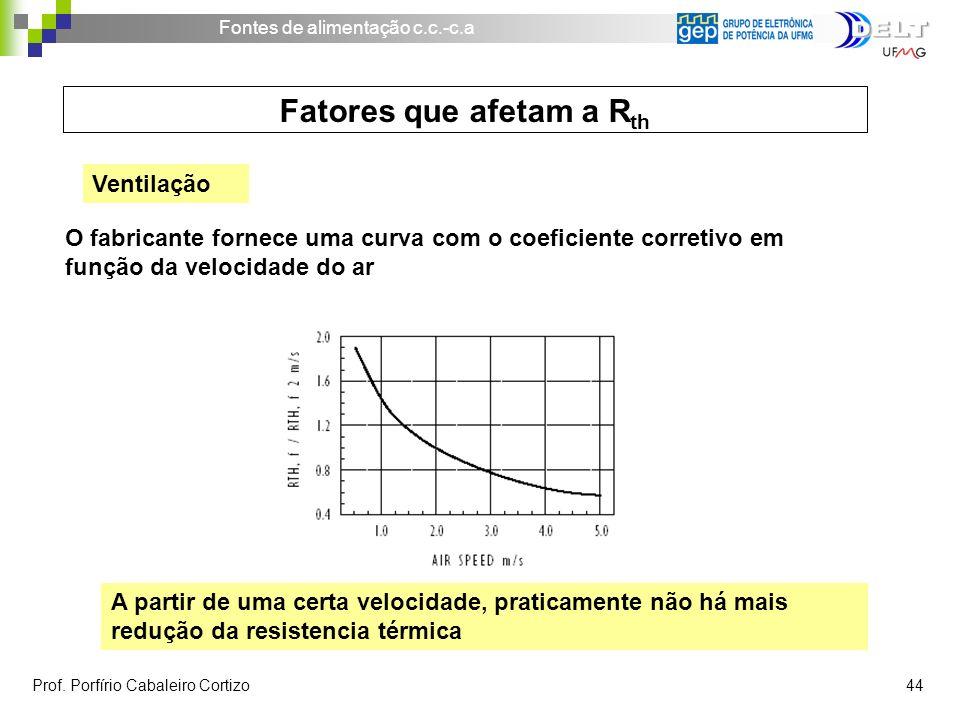 Fontes de alimentação c.c.-c.a Prof. Porfírio Cabaleiro Cortizo 44 Ventilação O fabricante fornece uma curva com o coeficiente corretivo em função da