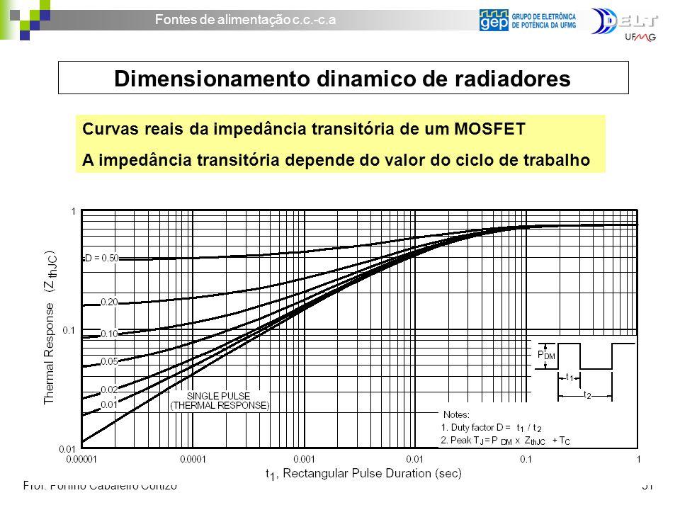 Fontes de alimentação c.c.-c.a Prof. Porfírio Cabaleiro Cortizo 51 Curvas reais da impedância transitória de um MOSFET A impedância transitória depend