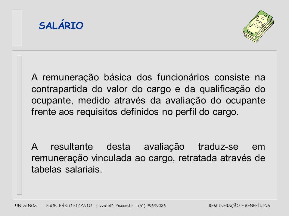 UNISINOS - PROF. FÁBIO PIZZATO – pizzato@p2n.com.br – (51) 99699036REMUNERAÇÃO E BENEFÍCIOS SALÁRIO A remuneração básica dos funcionários consiste na