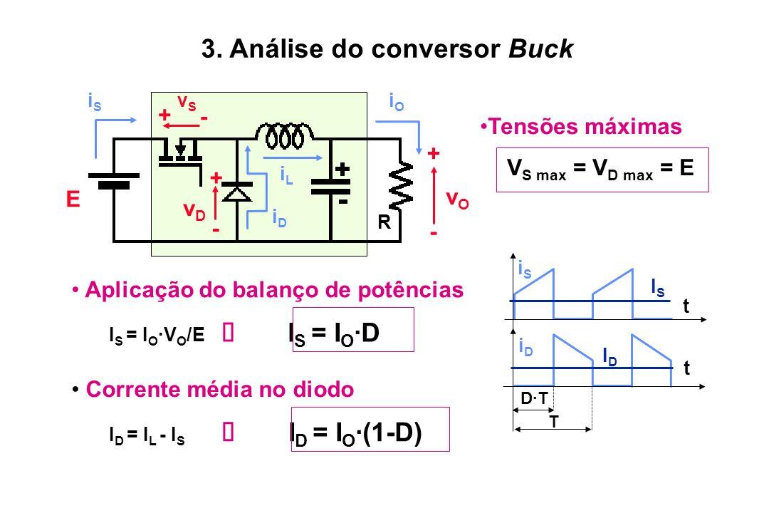 3. Análise do conversor Buck Aplicação do balanço de potências I S = I O ·V O /E I S = I O ·D Corrente média no diodo I D = I L - I S I D = I O ·(1-D)