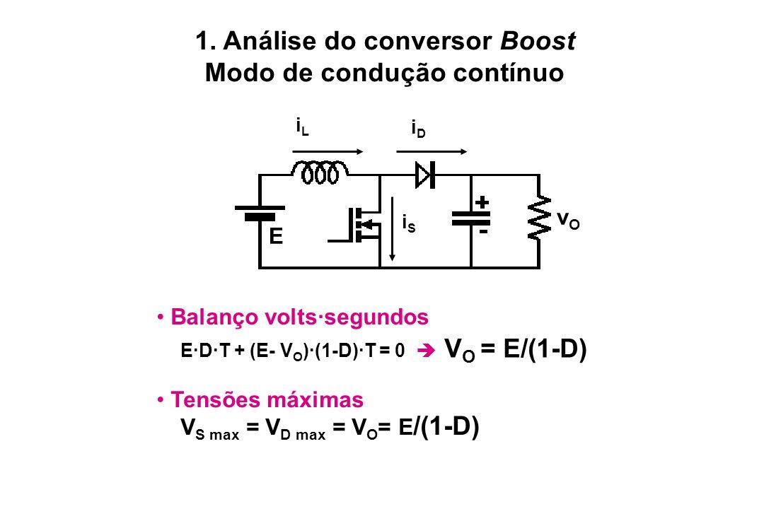 E·D·T + (E- V O )·(1-D)·T = 0 V O = E/(1-D) Balanço volts·segundos V S max = V D max = V O = E /(1-D) Tensões máximas iLiL iDiD iSiS E vOvO 1. Análise