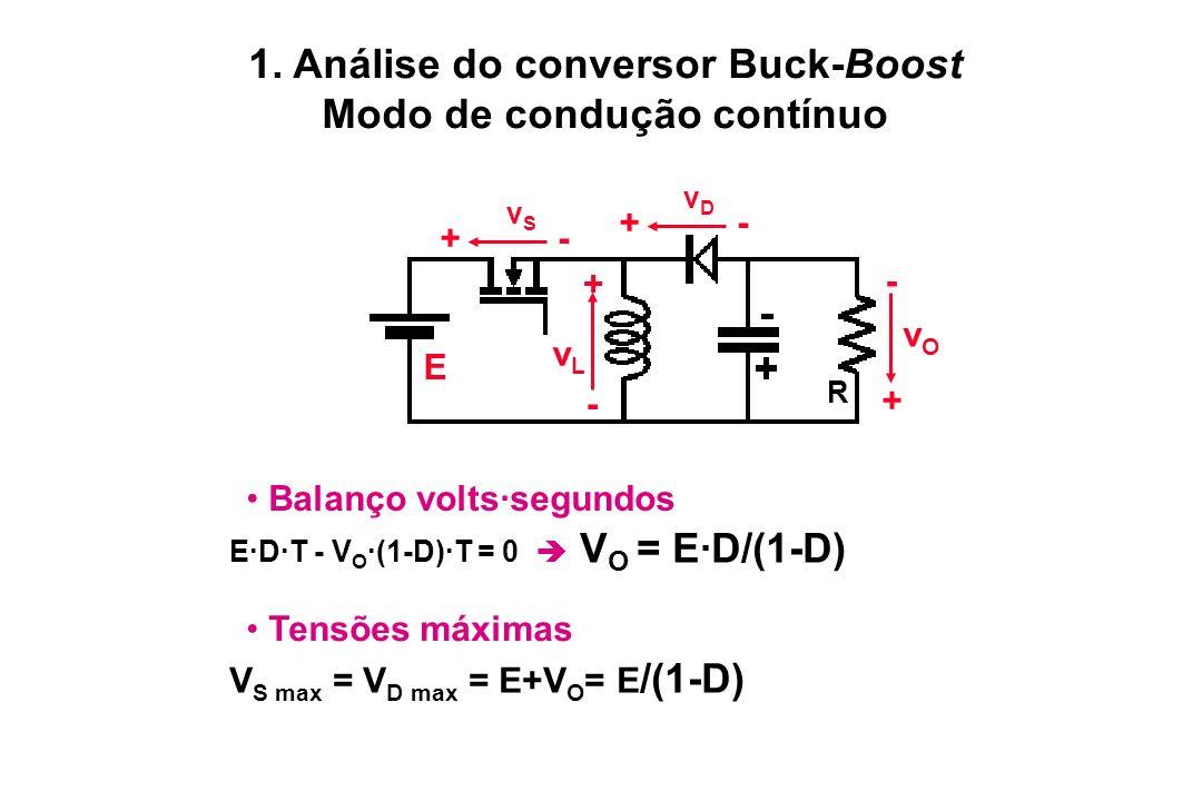 E·D·T - V O ·(1-D)·T = 0 V O = E·D/(1-D) Balanço volts·segundos V S max = V D max = E+V O = E /(1-D) Tensões máximas + - vDvD vOvO + - E R + - vSvS vL