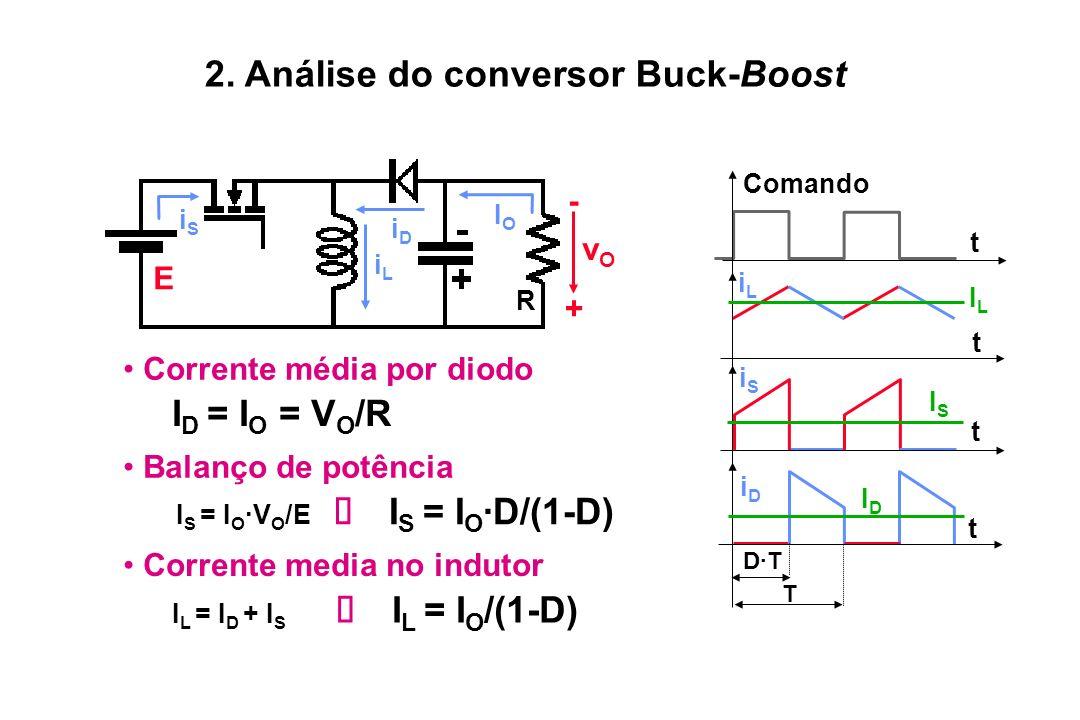 2. Análise do conversor Buck-Boost vOvO + - E IOIO R iLiL iDiD iSiS Balanço de potência I S = I O ·V O /E I S = I O ·D/(1-D) Corrente média por diodo