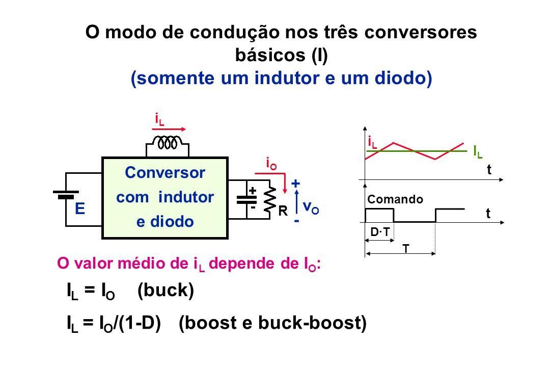 O modo de condução nos três conversores básicos (I) (somente um indutor e um diodo) Conversor com indutor e diodo iOiO iLiL R vOvO + - E I L = I O /(1