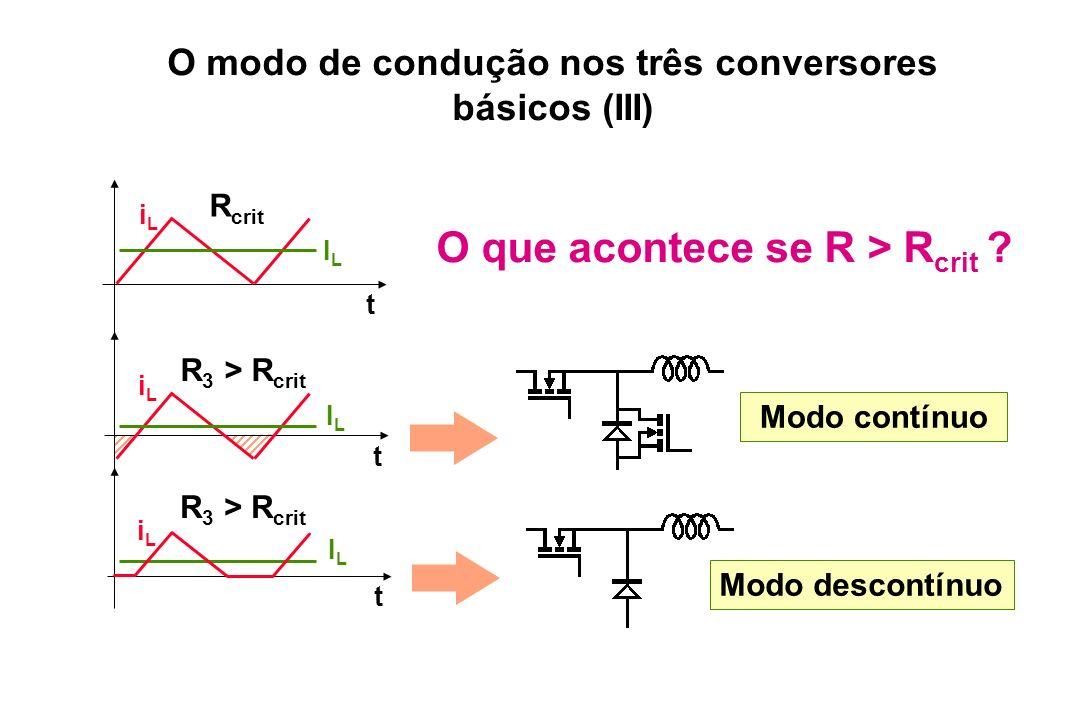 O modo de condução nos três conversores básicos (III) t t iLiL ILIL R crit t R 3 > R crit iLiL ILIL iLiL ILIL Modo contínuo Modo descontínuo O que aco