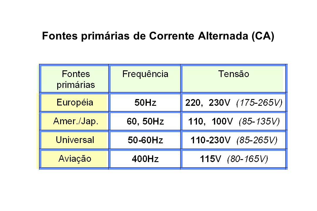 Fontes primárias de Corrente Alternada (CA)