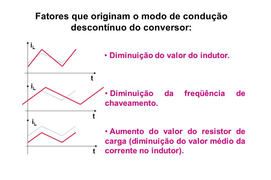 Fatores que originam o modo de condução descontínuo do conversor: t t iLiL t iLiL iLiL Diminuição do valor do indutor. Diminuição da freqüência de cha