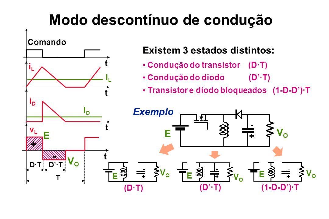 Existem 3 estados distintos: Condução do transistor (D·T) Condução do diodo (D·T) Transistor e diodo bloqueados (1-D-D)·T Exemplo VOVO E VOVO E E VOVO