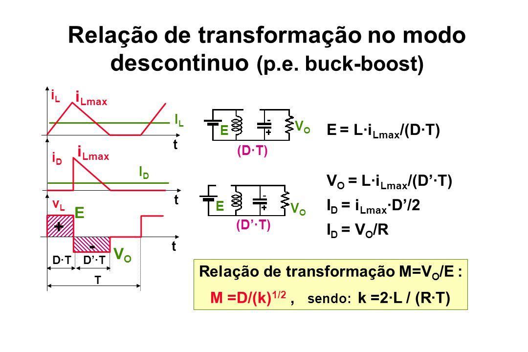 VOVO E (D·T) VOVO E E = L·i Lmax /(D·T) iLiL t ILIL vLvL T D·T t + - iDiD t IDID VOVO E i Lmax Relação de transformação M=V O /E : M =D/(k) 1/2, sendo