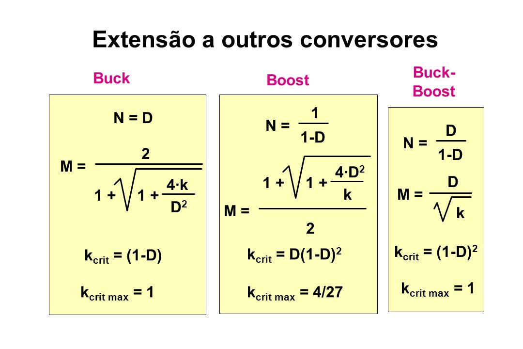 N = D 2 M = 1 + 4·k D2D2 k crit = (1-D) k crit max = 1 D M = k D N = 1-D k crit = (1-D) 2 k crit max = 1 2 M = 1 + 4·D 2 k 1 N = 1-D k crit = D(1-D) 2