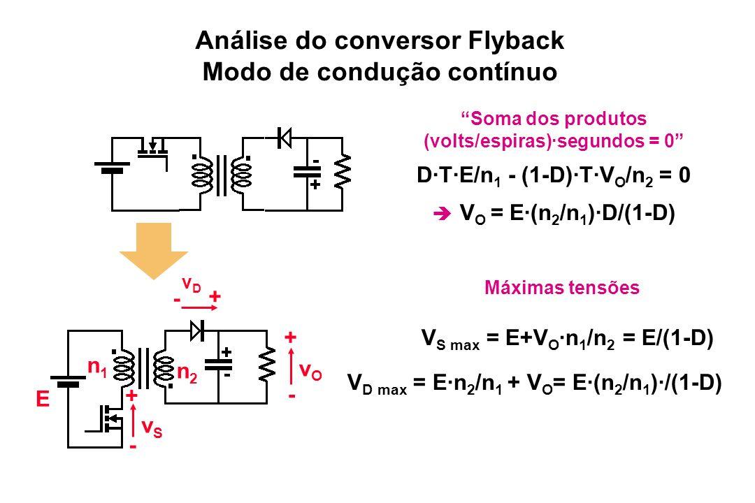 vOvO + - vSvS + - E + - vDvD n1n1 n2n2 Soma dos produtos (volts/espiras)·segundos = 0 D·T·E/n 1 - (1-D)·T·V O /n 2 = 0 V O = E·(n 2 /n 1 )·D/(1-D) V D