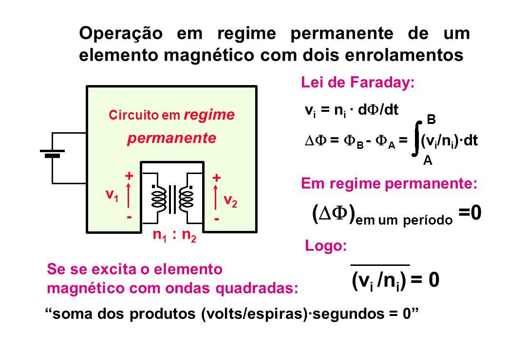 Operação em regime permanente de um elemento magnético com dois enrolamentos Circuito em regime permanente n 1 : n 2 v1v1 v2v2 + - + - (v i /n i ) = 0