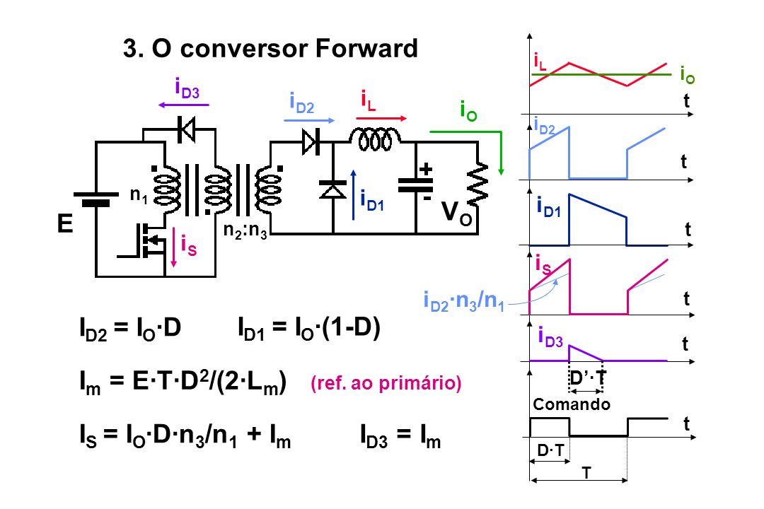3. O conversor Forward i D2 VOVO E n 2 :n 3 n1n1 iSiS iLiL i D1 i D3 iOiO i D2 ·n 3 /n 1 T D·T t Comando t iLiL iOiO D·T i D3 i D2 i D1 iSiS t t t t I